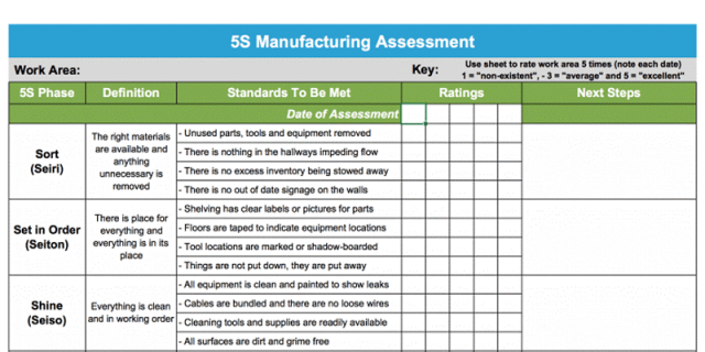 5S Manufacturing Assessment.png