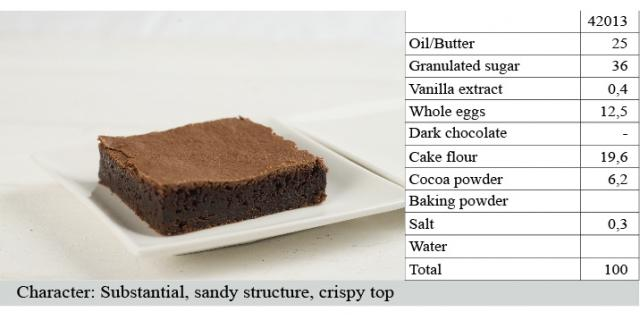 Brownies : Substantial, Sandy structure, Crispy top