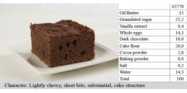 Brownies; Lightly, chewy, Short bite, Substantial, Cake structure