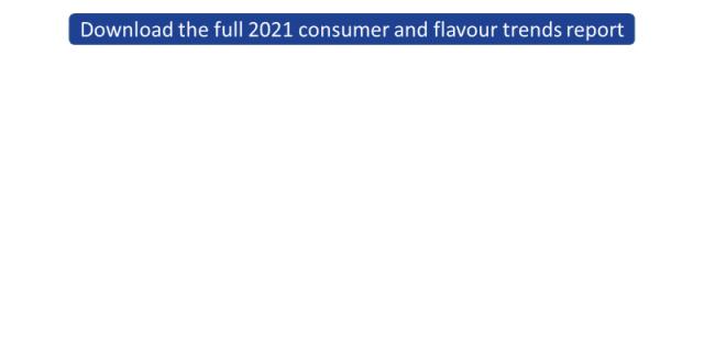 Full report Synergy Tast Trends