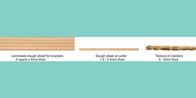 crackers dough sheet