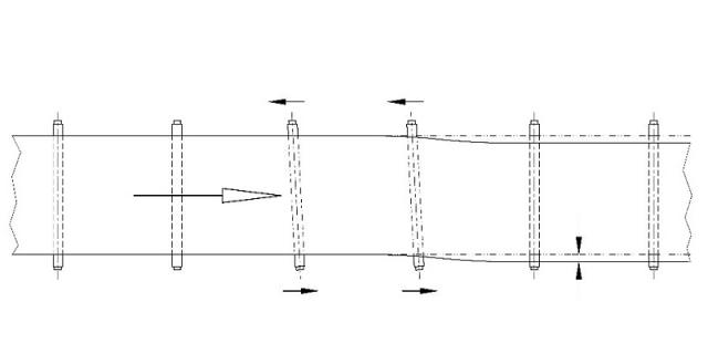 Example of non-proper alignment of support rollers z belts