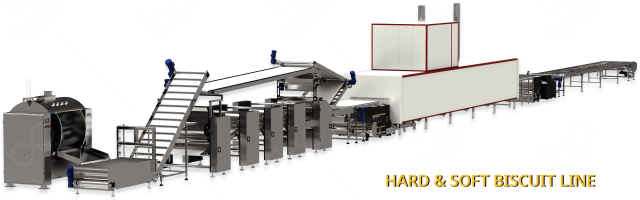 Equipment Hard and Soft Biscuit Line produced by Biscuit Pro | BISCUIT MACHINERY