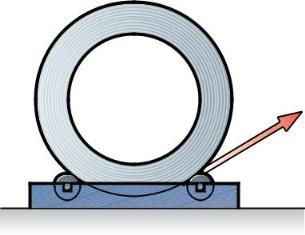 The belt coil should be placed preferably on a roller type support.