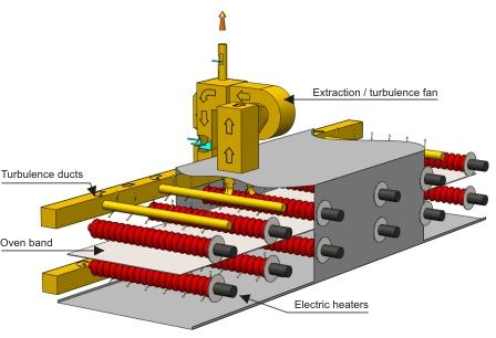 biscuit baking ovens electrical circuit diagram images electrical single line diagram images