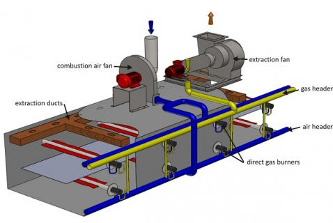 Direct gas fired baking chamber