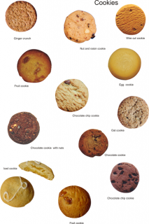 biscuit and cookies types