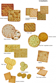 Biscuits and crackers types