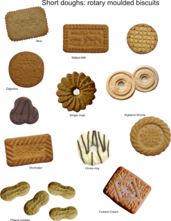 Biscuit Names - short doughs - rotary moulded biscuits