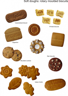 Biscuits - soft doughs - rotary moulded biscuits